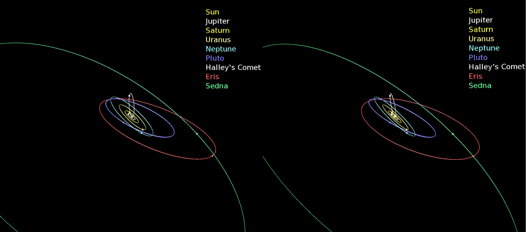 Blog Posting For Sizing Up The Universe - Solar system map 3d